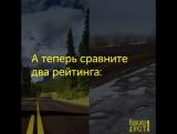 Сравним дороги. Видео Ёшкин Крот.