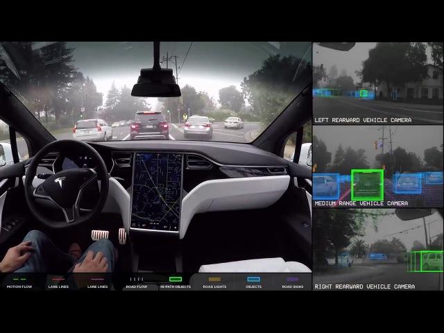 Как работает автопилот Tesla - Autopilot Full Self Driving Hardware
