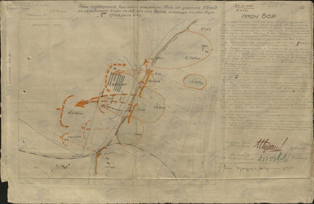 План-схема овладения кирпичного завода и жд станции Керчь 1