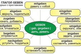 begegnungen b1 pdf скачать бесплатно