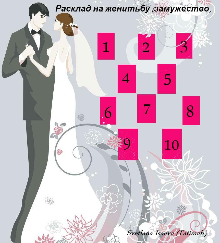 Расклад на женитьбу (замужество) Автор Svetlana Isaeva(Fatimah) BjdxTEsyrvE