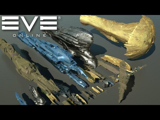 Starships size comparison (EVE Online)