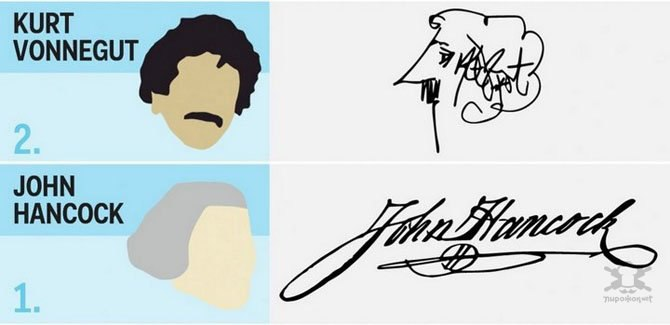 Автографы великих людей
