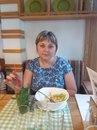 Алена Феденко фото #3