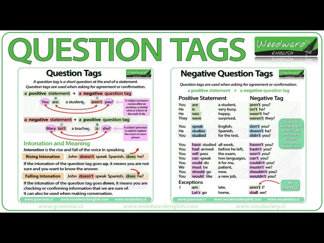 Question Tags in English