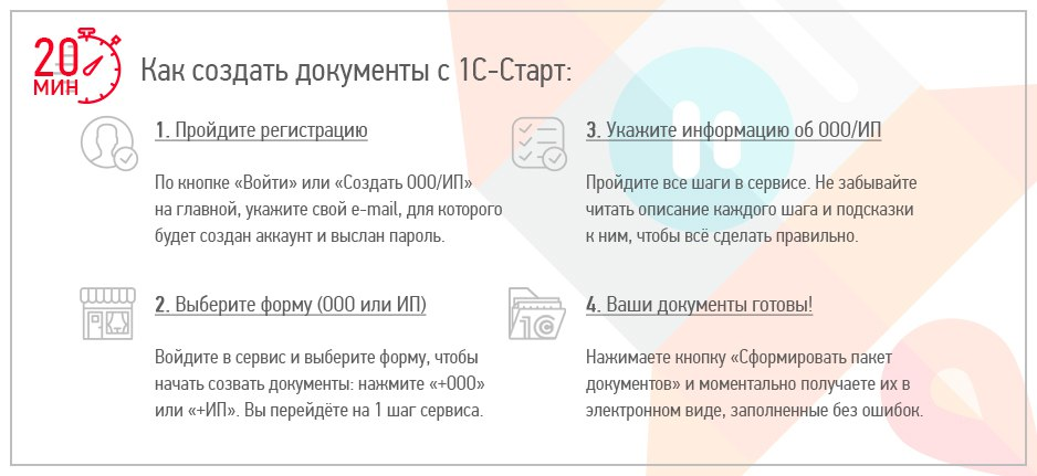 1 с старт регистрация ооо образец форма для регистрации ип в