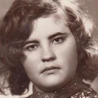 Людмила Демиденко