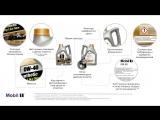 Как отличить оригинальную канистру моторного масла Mobil 1
