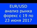 EUR/USD - Еженедельный Анализ Рынка Форекс c 19 по 23.06.2017. Анализ Форекс.
