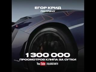 1 300 000 просмотров за сутки и ТОП-10 среди самых... Егор Крид 30.06.2017