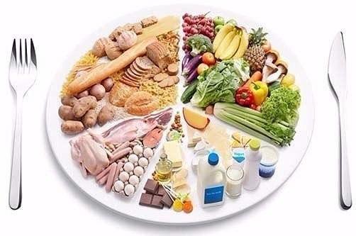 Рациональное сбалансированное питание.