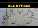 Anti-Lag System - Bypass Valve - Explained