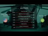 United States of America vs Saudi Arabia Military Power Comparison 2016