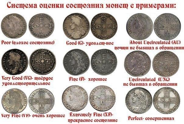Определение сохранности монет редкие монеты 5 копеек современной россии