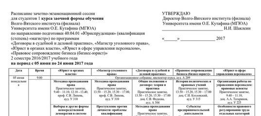 Магистры МГЮА Киров ЗФО ВКонтакте магистратура 1 2 семестр 2016 2017 doc