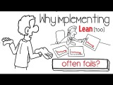 Lean Failure - Why implementing Lean (too) often fails