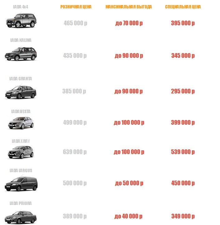 сборка на конвейере волжского автозавода автомобиля марки лада калина иллюстрирует процесс