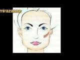 Уроки макияжа для начинающих. Как правильно наносить румяна