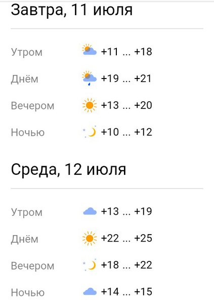 Будем надеяться, что скоро погода нас по радует