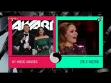 The HARDKISS   M1 Music Awards 2016   Альтернатива года.