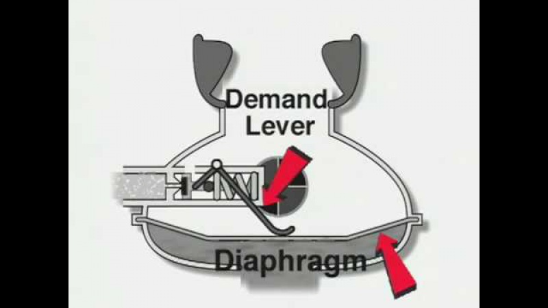 How its work - Scuba Dive Regulator 2nd Stage - www.Scubatraveller.com