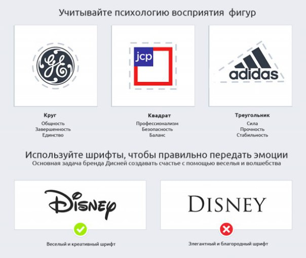 Идеальный логотип.Логотип является основой фирменного стиля, а соотв