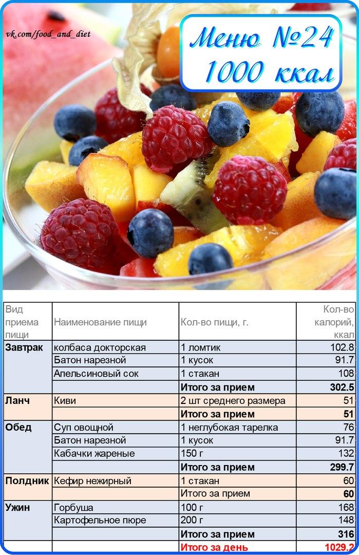 Диета на неделю калории