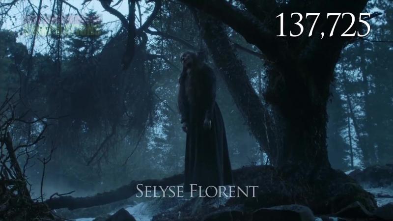Game of thronesИгра Престолов количество существ , погибших за 6 сезонов