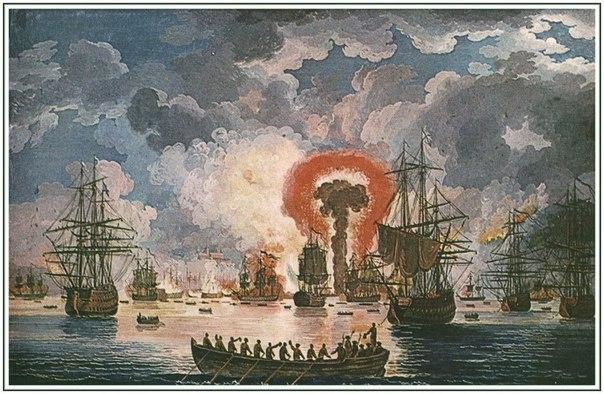 Итоги Чесменского сражения