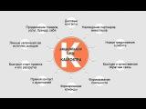KALEOSTRA - социальная бизнес сеть для поиска рефералов в ЛЮБОЙ проект.VIP аккаунт