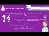 Проектирование и разработка ИС бизнес-аналитики