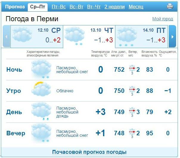 какая погода будет на новый год 2016 в липецке