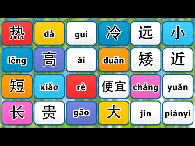 Learn Chinese in 3 easy steps: Adjectives - xíngróngcí - 形容词 English - Pinyin - Chinese Characters