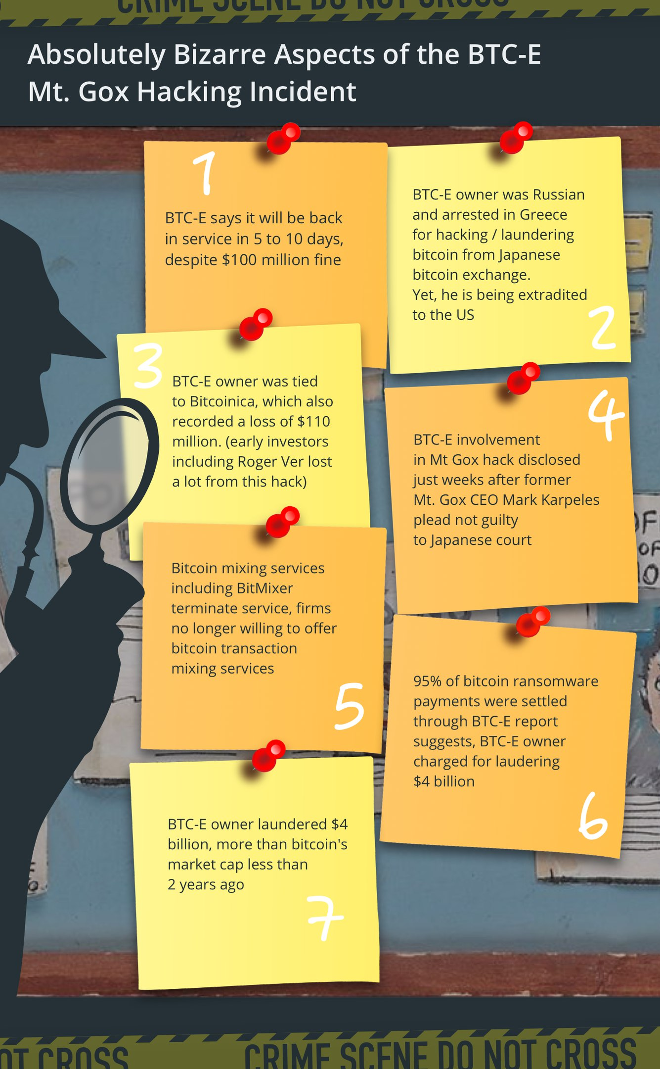 Absolutely Bizarre Aspects of the BTC-E Mt. Gox Hacking Incident