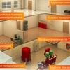 Пожарная сигнализация-АПС, ОПС. Системы контроля