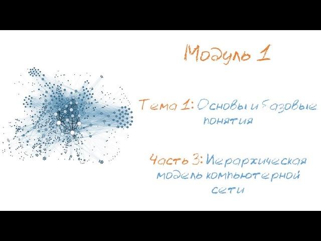 Иерархическая модель компьютерной сети. Структура сети провайдера или корпоративной сети
