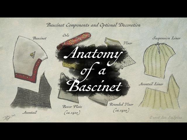 Anatomy of a Bascinet