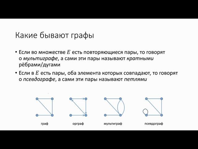 02 - Дискретные структуры. Основные понятия теории графов 02 - lbcrhtnyst cnhernehs. jcyjdyst gjyznbz ntjhbb uhfajd