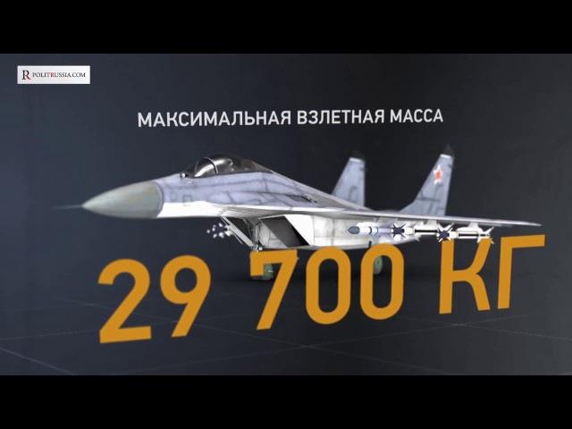 МиГ 35 ПОРАЗИЛ ВСЕХ ВЫСШИЙ ПИЛОТАЖ MiG 35 fighter