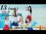 JaKoFePoG Chart - Top-20 (9-th period) 2017 (k-pop &amp j-pop music)