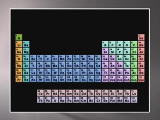 07. Elements, Atoms, And The Periodic Table