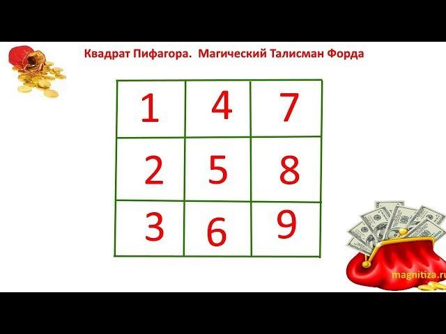 Магические квадраты. Для быстрого получения денег, здоровья, удачи.