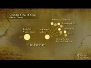 TGC_6271_Lect03_Gnosticism