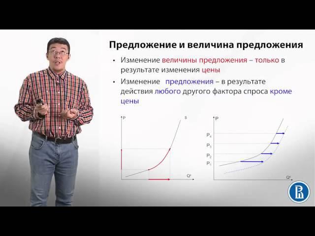 2.2 Предложение и величина предложения
