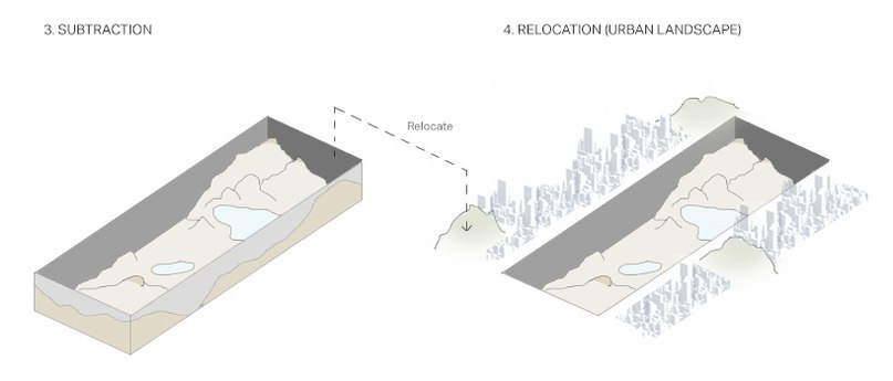 yitan sun and jianshi wu propose to build 1,000-foot walls around excavated central park ADcity