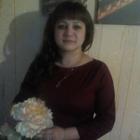 Анкета Айгюн Мамедова