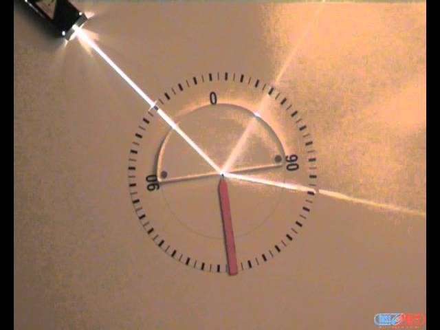 Опыты по физике №055 Полное внутреннее отражение от www.neodim.org