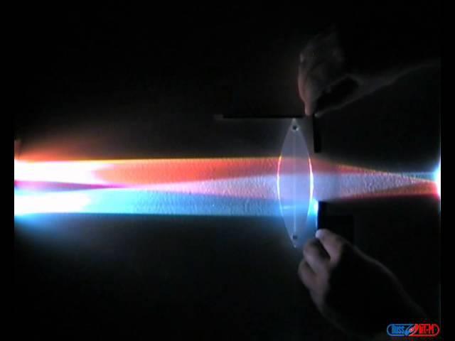Опыты по физике №062 Диафрагмирование собирающей линзы от www.neodim.org