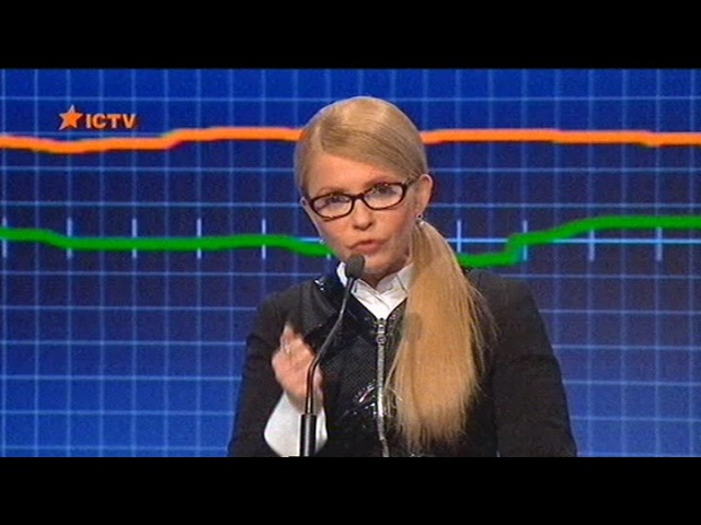 Ю. Тимошенко у Свободі слова на ICTV 06.02.2017