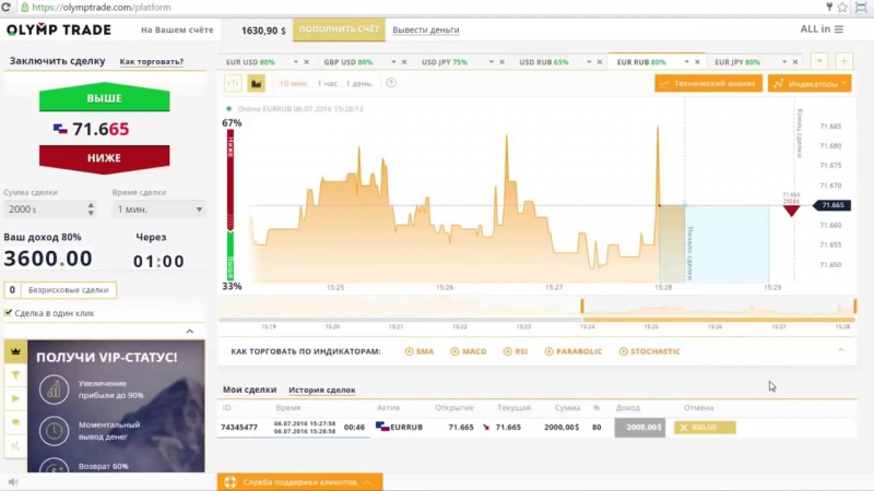 Повезло $7000 за 8 мин ! Стратегия торговли на Бинарных опционах и брокер OlympT